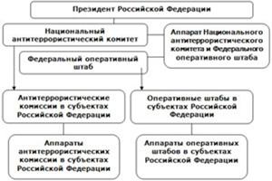 http://www.tolgas.ru/site/upload/shemaantiterror.jpg